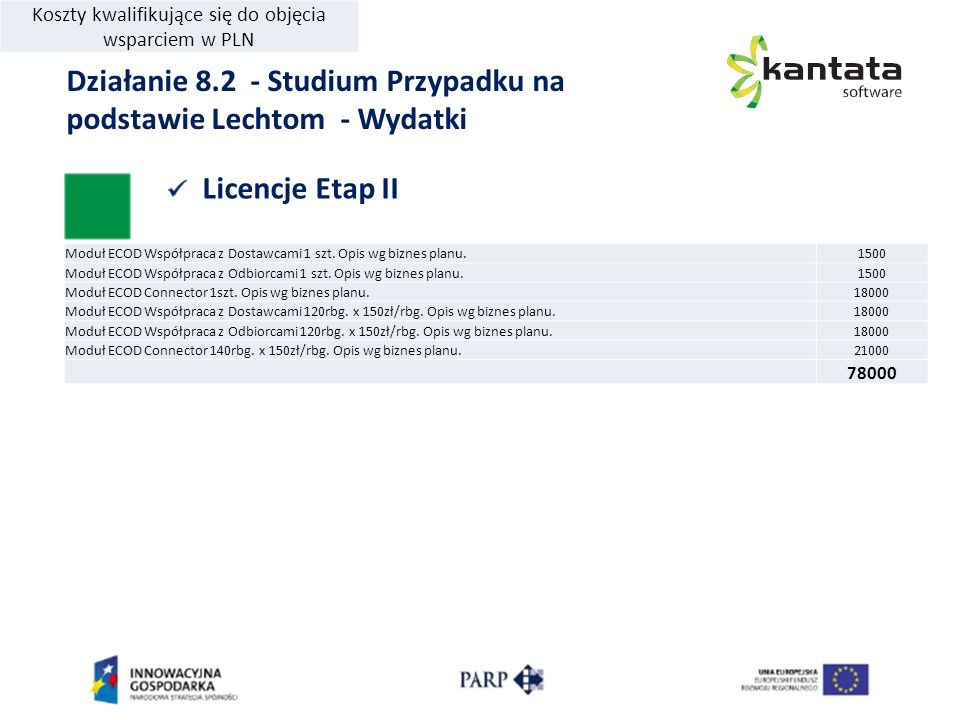 Licencje Etap II Działanie 8.2 - Studium Przypadku na podstawie Lechtom - Wydatki Koszty kwalifikujące się do objęcia wsparciem w PLN Moduł ECOD Współ