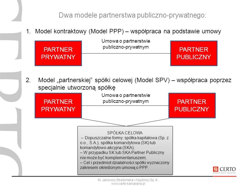 M. Janowicz-Stradomska i Wspólnicy Sp. K. www.certo-kancelaria.pl Dwa modele partnerstwa publiczno-prywatnego: 1.Model kontraktowy (Model PPP) – współ