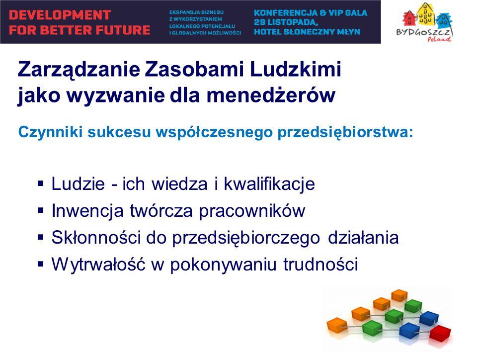 Zarządzanie Zasobami Ludzkimi jako wyzwanie dla menedżerów Czynniki sukcesu współczesnego przedsiębiorstwa: Ludzie - ich wiedza i kwalifikacje Inwencj
