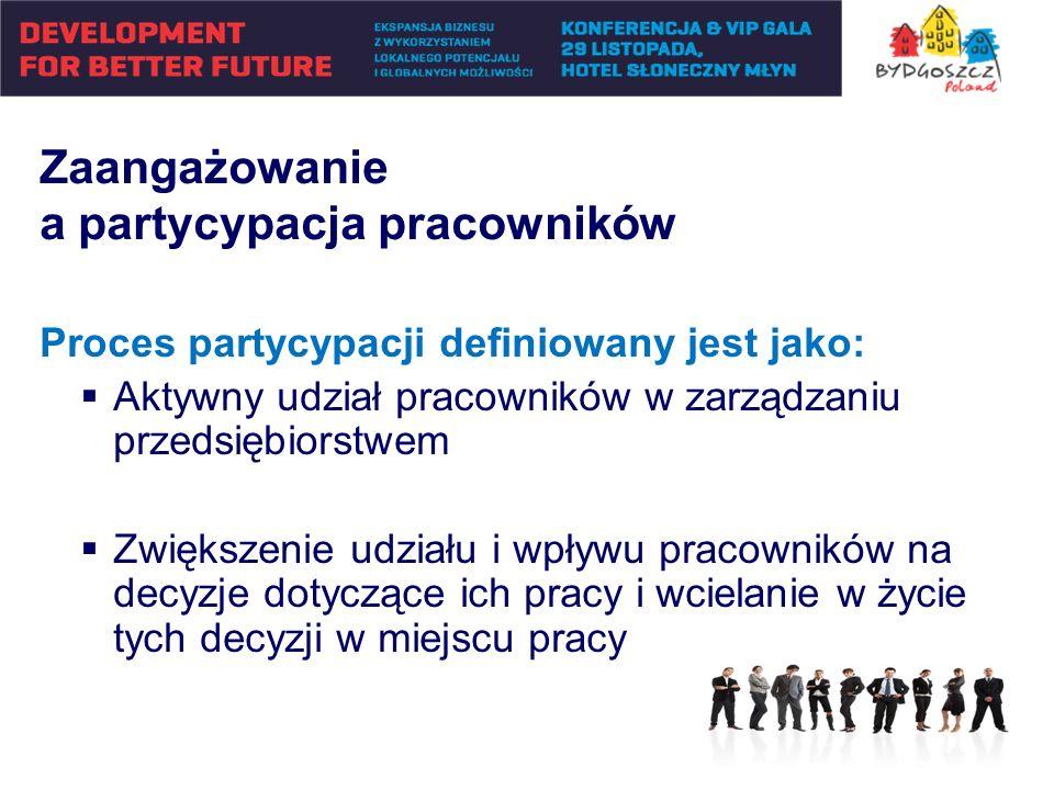 Zaangażowanie a partycypacja pracowników Proces partycypacji definiowany jest jako: Aktywny udział pracowników w zarządzaniu przedsiębiorstwem Zwiększ