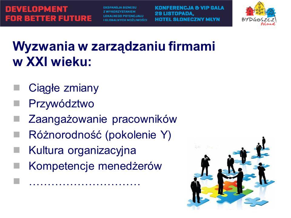 Wyzwania w zarządzaniu firmami w XXI wieku: Ciągłe zmiany Przywództwo Zaangażowanie pracowników Różnorodność (pokolenie Y) Kultura organizacyjna Kompe
