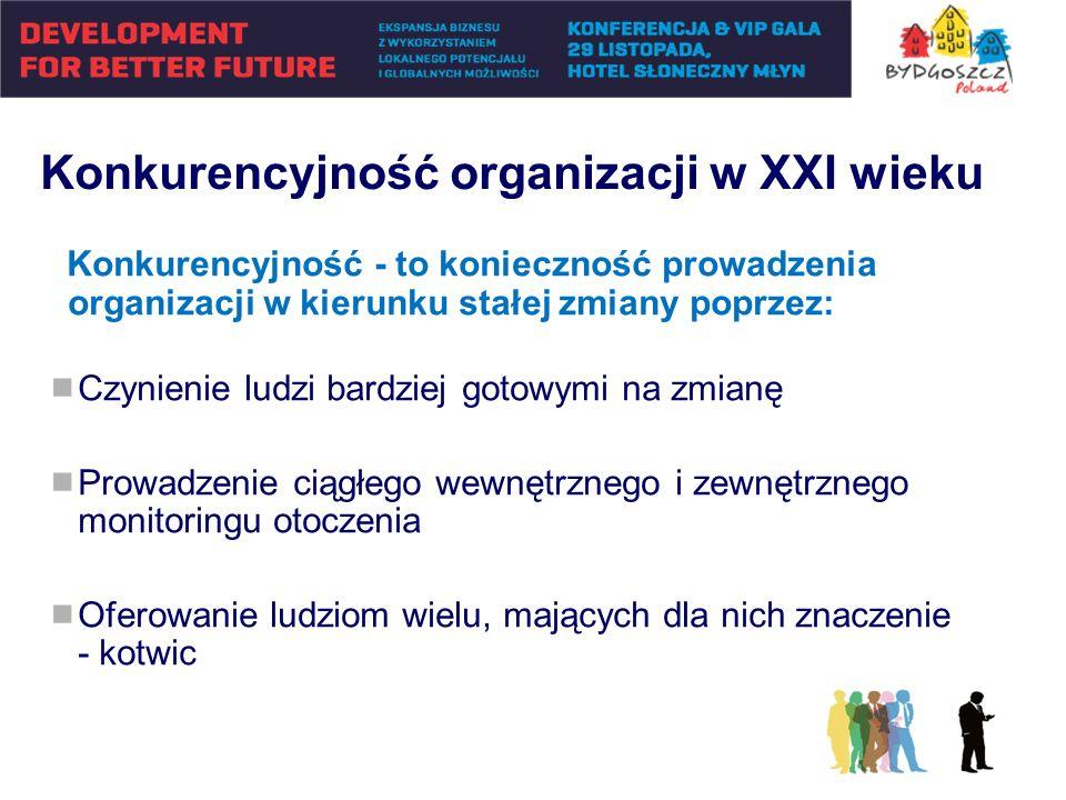 Konkurencyjność organizacji w XXI wieku Konkurencyjność - to konieczność prowadzenia organizacji w kierunku stałej zmiany poprzez: Czynienie ludzi bar