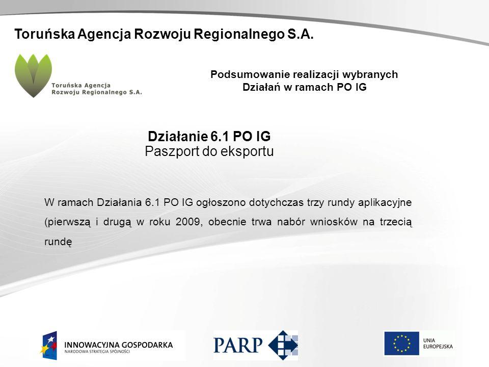 Toruńska Agencja Rozwoju Regionalnego S.A. Podsumowanie realizacji wybranych Działań w ramach PO IG Działanie 6.1 PO IG Paszport do eksportu W ramach