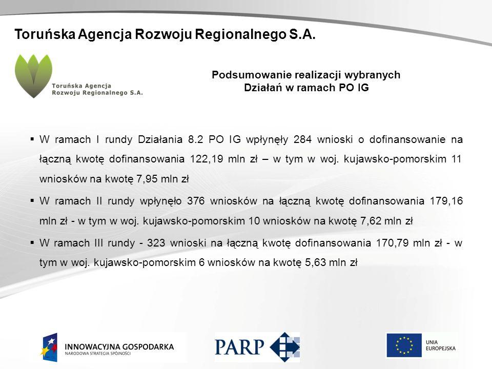 Toruńska Agencja Rozwoju Regionalnego S.A. Podsumowanie realizacji wybranych Działań w ramach PO IG W ramach I rundy Działania 8.2 PO IG wpłynęły 284