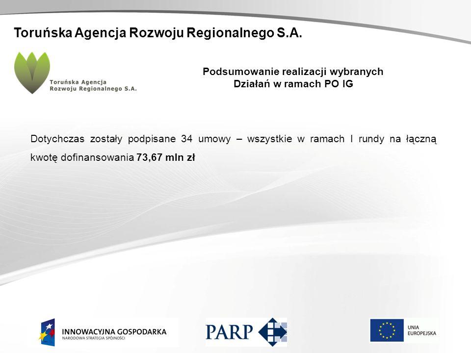 Toruńska Agencja Rozwoju Regionalnego S.A. Podsumowanie realizacji wybranych Działań w ramach PO IG Dotychczas zostały podpisane 34 umowy – wszystkie