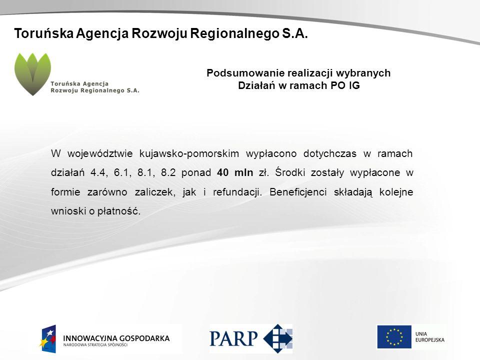 Toruńska Agencja Rozwoju Regionalnego S.A. Podsumowanie realizacji wybranych Działań w ramach PO IG W województwie kujawsko-pomorskim wypłacono dotych