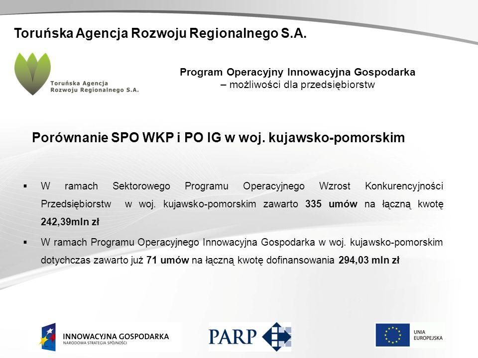 Toruńska Agencja Rozwoju Regionalnego S.A. Program Operacyjny Innowacyjna Gospodarka – możliwości dla przedsiębiorstw Porównanie SPO WKP i PO IG w woj