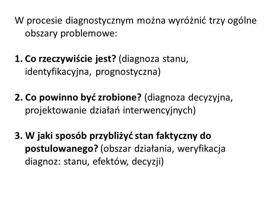 W procesie diagnostycznym można wyróżnić trzy ogólne obszary problemowe: 1.Co rzeczywiście jest? (diagnoza stanu, identyfikacyjna, prognostyczna) 2. C