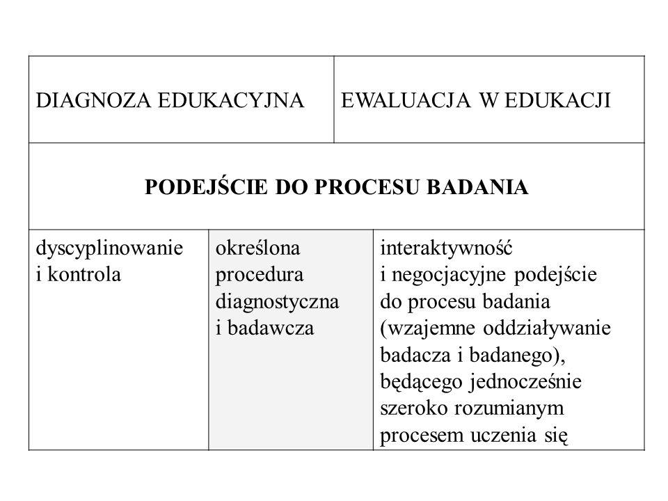 DIAGNOZA EDUKACYJNAEWALUACJA W EDUKACJI PODEJŚCIE DO PROCESU BADANIA dyscyplinowanie i kontrola określona procedura diagnostyczna i badawcza interakty
