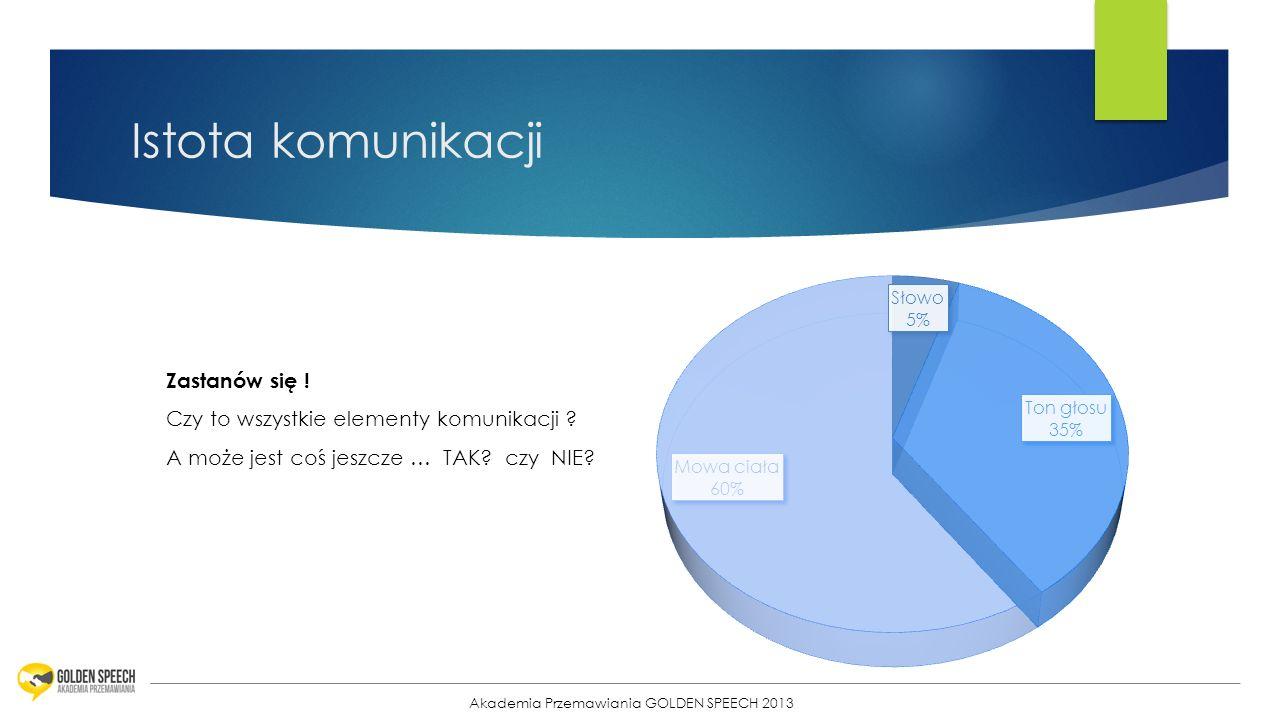 18 Akademia Przemawiania GOLDEN SPEECH, Bydgoszcz 2010 Zastanów się ! Czy to wszystkie elementy komunikacji ? A może jest coś jeszcze … TAK? czy NIE?