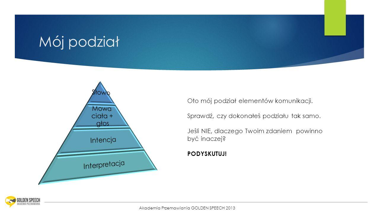 23 Akademia Przemawiania GOLDEN SPEECH, Bydgoszcz 2010 Oto mój podział elementów komunikacji. Sprawdź, czy dokonałeś podziału tak samo. Jeśli NIE, dla