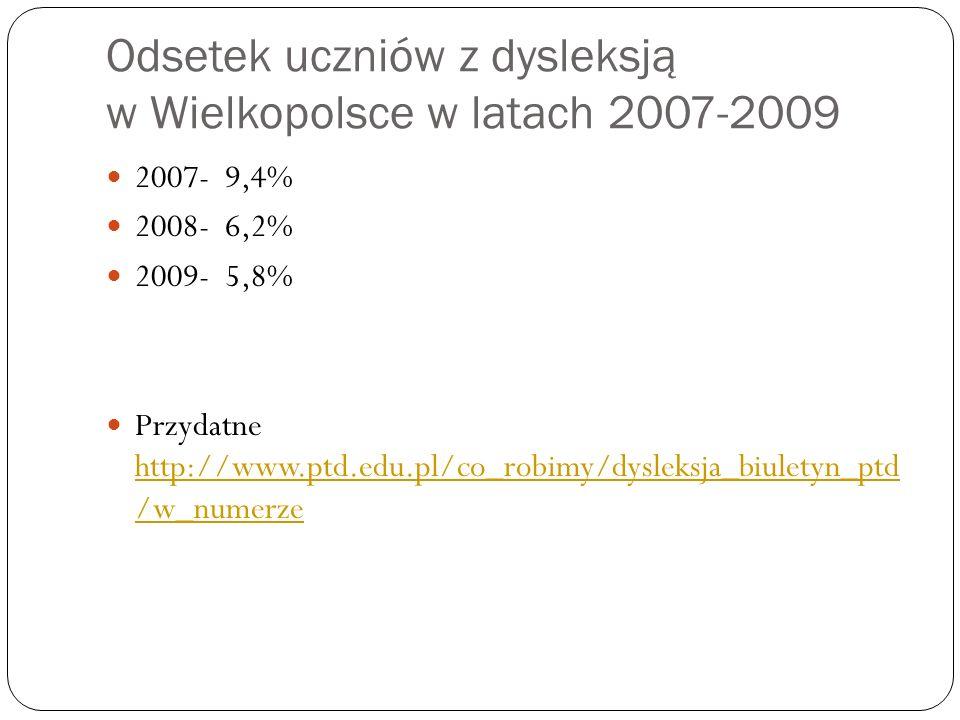 Odsetek uczniów z dysleksją w Wielkopolsce w latach 2007-2009 2007- 9,4% 2008- 6,2% 2009- 5,8% Przydatne http://www.ptd.edu.pl/co_robimy/dysleksja_biuletyn_ptd /w_numerze http://www.ptd.edu.pl/co_robimy/dysleksja_biuletyn_ptd /w_numerze