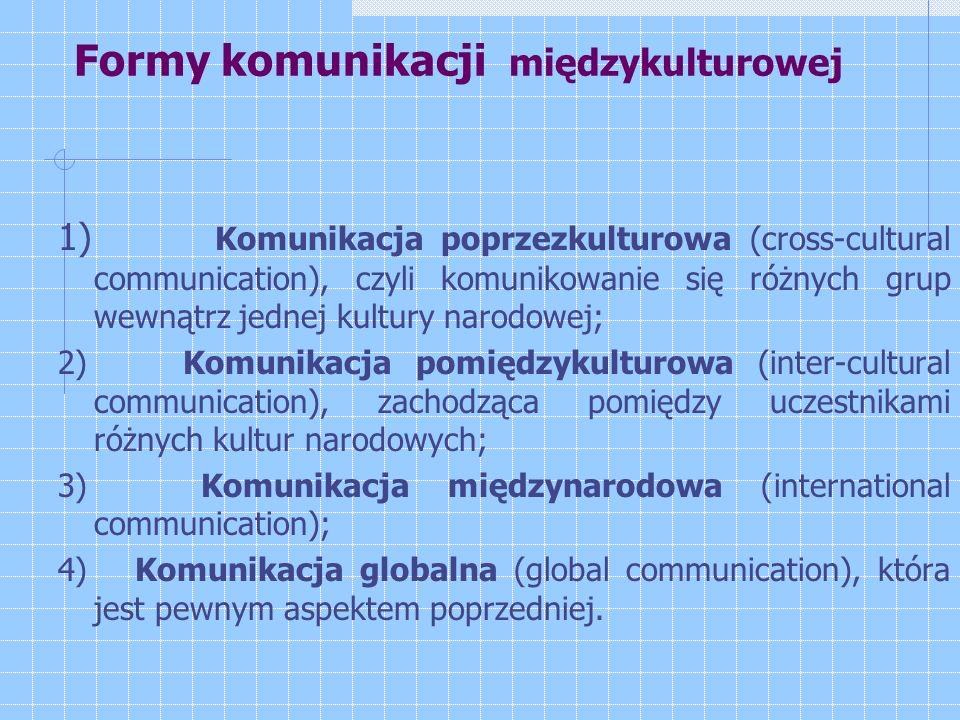 Formy komunikacji międzykulturowej 1) Komunikacja poprzezkulturowa (cross-cultural communication), czyli komunikowanie się różnych grup wewnątrz jednej kultury narodowej; 2) Komunikacja pomiędzykulturowa (inter-cultural communication), zachodząca pomiędzy uczestnikami różnych kultur narodowych; 3) Komunikacja międzynarodowa (international communication); 4) Komunikacja globalna (global communication), która jest pewnym aspektem poprzedniej.