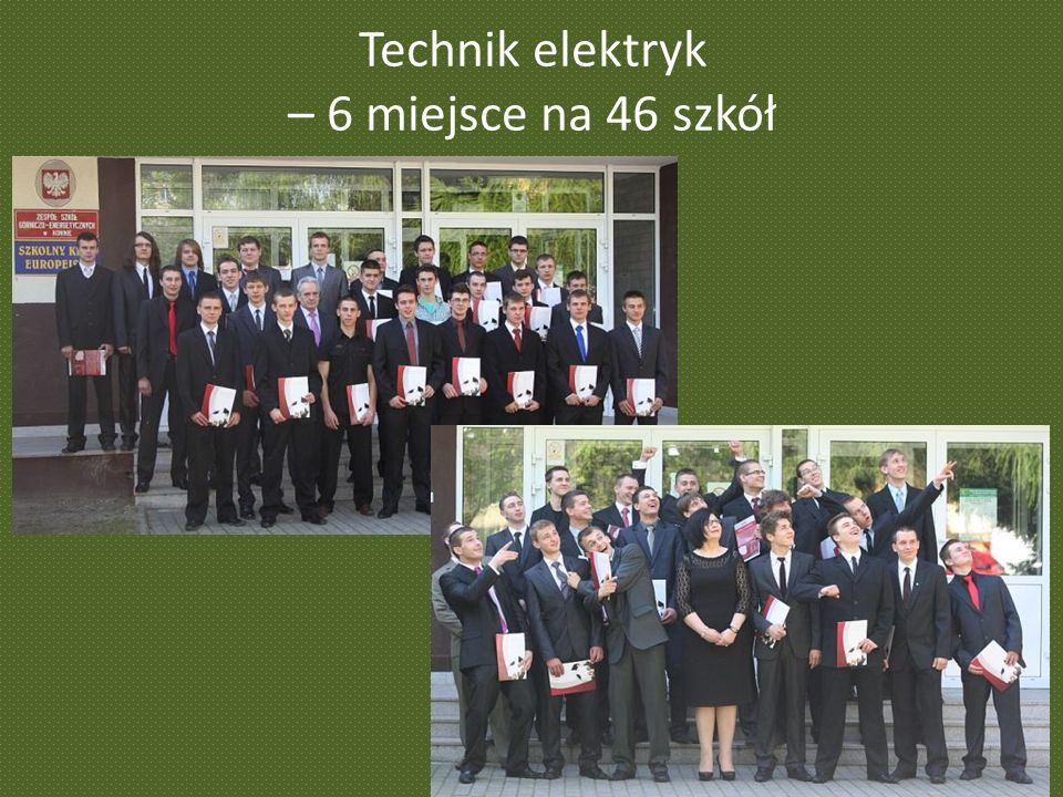 Technik elektryk – 6 miejsce na 46 szkół