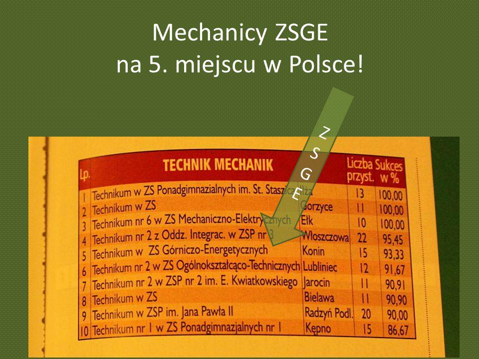 Mechanicy ZSGE na 5. miejscu w Polsce! ZSGEZSGE