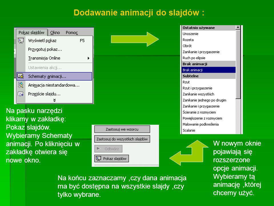 Na pasku narzędzi klikamy w zakładkę: Pokaz slajdów. Wybieramy Schematy animacji. Po kliknięciu w zakładkę otwiera się nowe okno. W nowym oknie pojawi