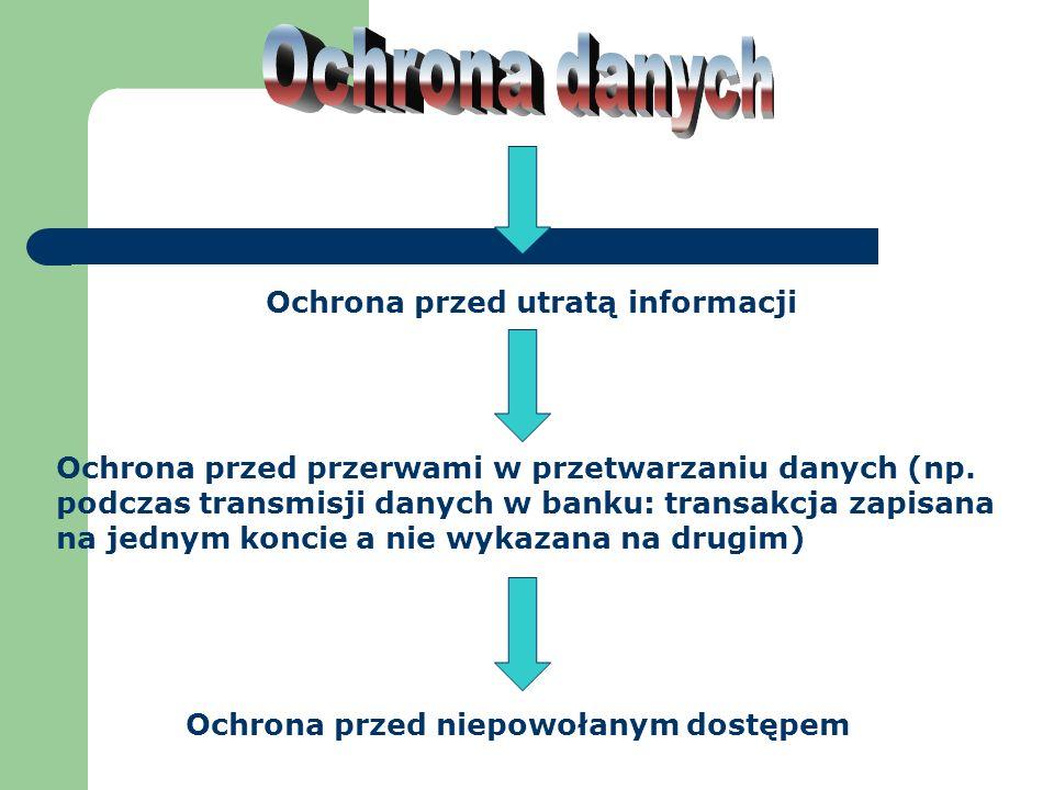 Ochrona przed utratą informacji Ochrona przed przerwami w przetwarzaniu danych (np. podczas transmisji danych w banku: transakcja zapisana na jednym k
