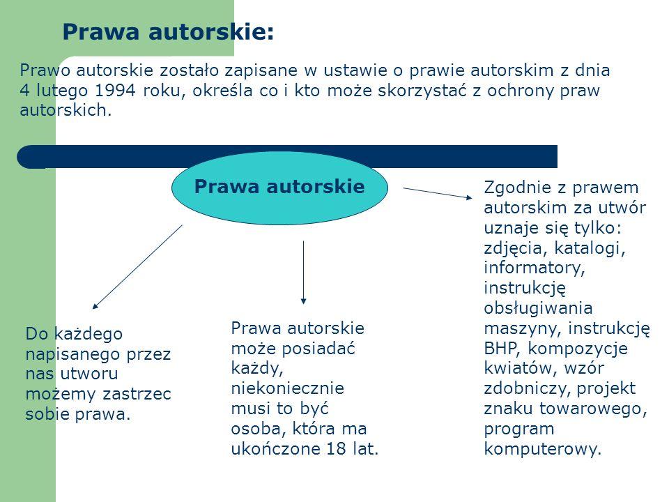 Prawa autorskie: Prawo autorskie zostało zapisane w ustawie o prawie autorskim z dnia 4 lutego 1994 roku, określa co i kto może skorzystać z ochrony p