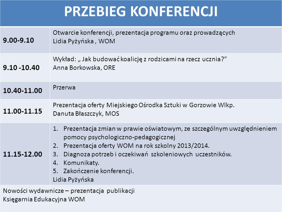 PRZEBIEG KONFERENCJI 9.00-9.10 Otwarcie konferencji, prezentacja programu oraz prowadzących Lidia Pyżyńska, WOM 9.10 -10.40 Wykład: Jak budować koalic