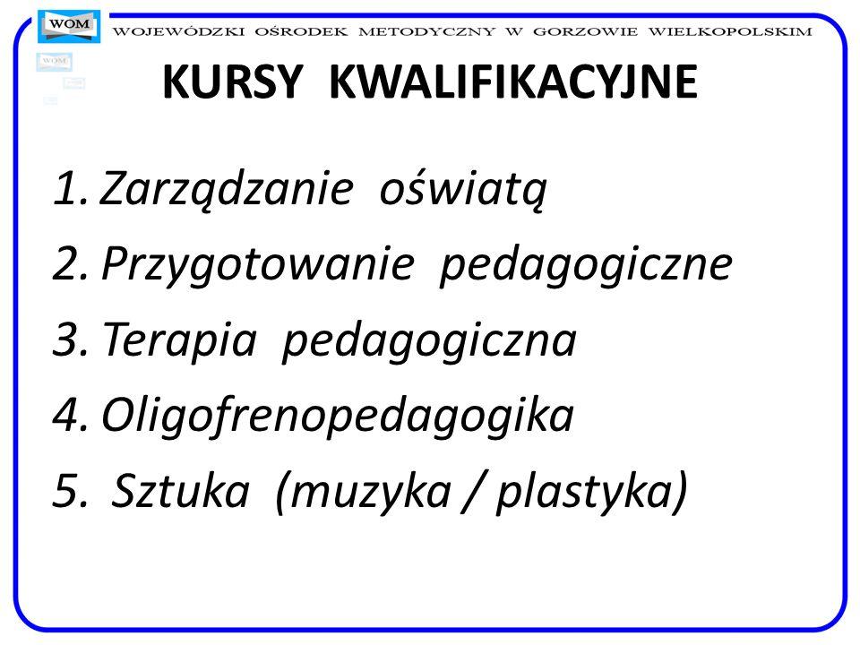 KURSY KWALIFIKACYJNE 1.Zarządzanie oświatą 2.Przygotowanie pedagogiczne 3.Terapia pedagogiczna 4.Oligofrenopedagogika 5. Sztuka (muzyka / plastyka)