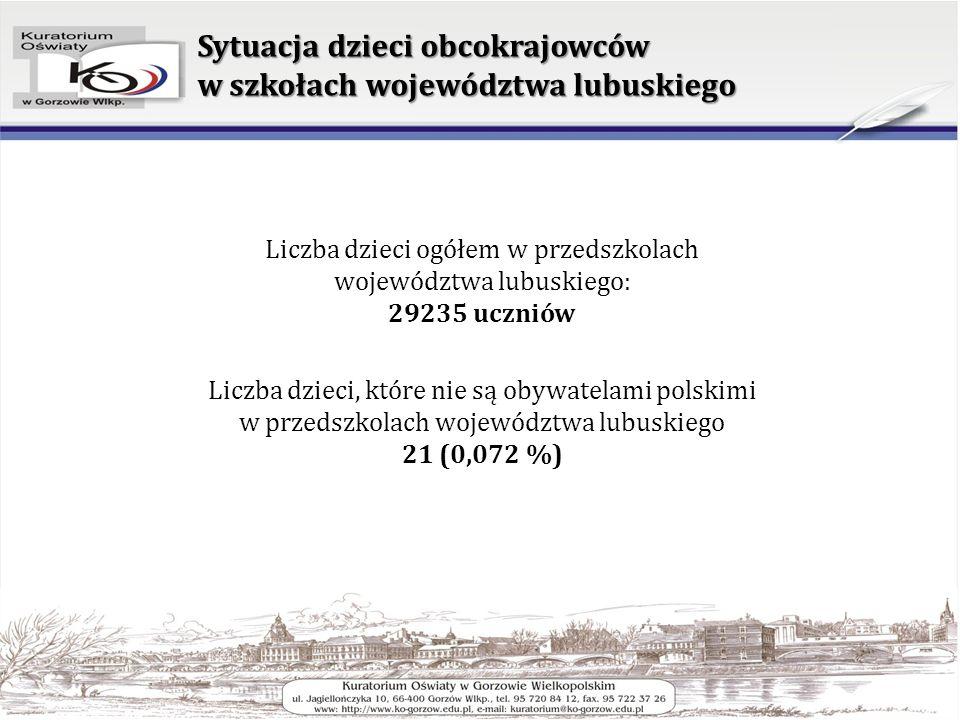 Sytuacja dzieci obcokrajowców w szkołach województwa lubuskiego Liczba dzieci ogółem w przedszkolach województwa lubuskiego: 29235 uczniów Liczba dzieci, które nie są obywatelami polskimi w przedszkolach województwa lubuskiego 21 (0,072 %)