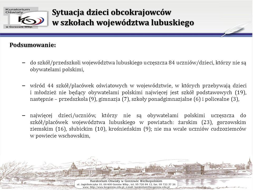 Sytuacja dzieci obcokrajowców w szkołach województwa lubuskiego Podsumowanie: – do szkół/przedszkoli województwa lubuskiego uczęszcza 84 uczniów/dzieci, którzy nie są obywatelami polskimi, – wśród 44 szkół/placówek oświatowych w województwie, w których przebywają dzieci i młodzież nie będący obywatelami polskimi najwięcej jest szkół podstawowych (19), następnie – przedszkola (9), gimnazja (7), szkoły ponadgimnazjalne (6) i policealne (3), – najwięcej dzieci/uczniów, którzy nie są obywatelami polskimi uczęszcza do szkół/placówek województwa lubuskiego w powiatach: żarskim (23), gorzowskim ziemskim (16), słubickim (10), krośnieńskim (9); nie ma wcale uczniów cudzoziemców w powiecie wschowskim,