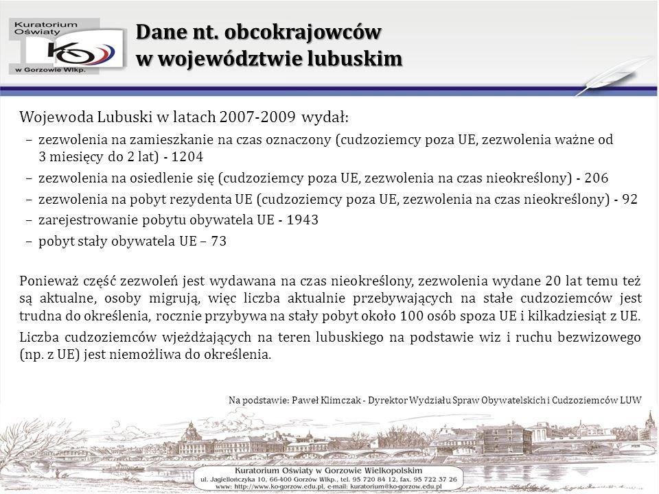 Sytuacja dzieci obcokrajowców w szkołach województwa lubuskiego Liczba uczniów ogółem w szkołach województwa lubuskiego: 129993 uczniów Liczba uczniów, którzy nie są obywatelami polskimi w szkołach województwa lubuskiego: 63 (0,048 %)