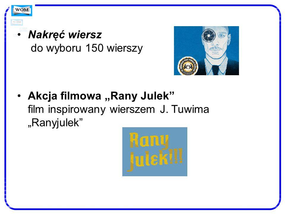 Nakręć wiersz do wyboru 150 wierszy Akcja filmowa Rany Julek film inspirowany wierszem J. Tuwima Ranyjulek