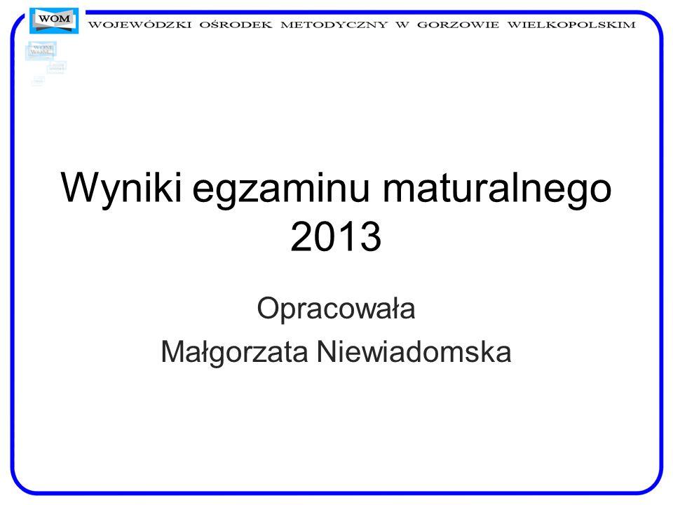 Wyniki egzaminu maturalnego 2013 Opracowała Małgorzata Niewiadomska