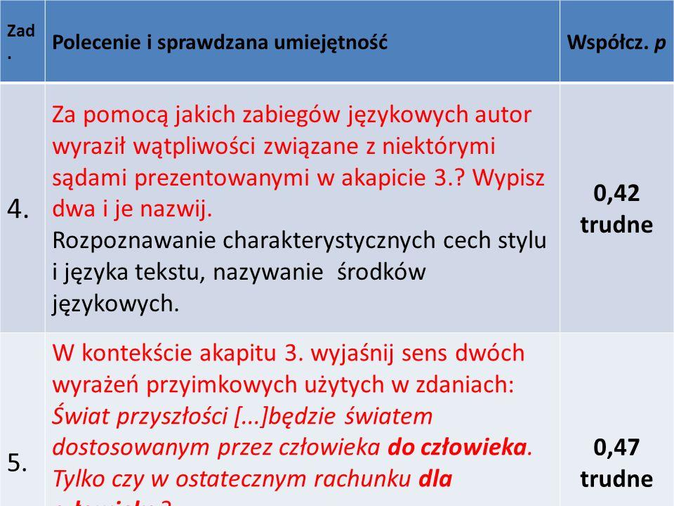 Zad. Polecenie i sprawdzana umiejętnośćWspółcz. p 4. Za pomocą jakich zabiegów językowych autor wyraził wątpliwości związane z niektórymi sądami preze