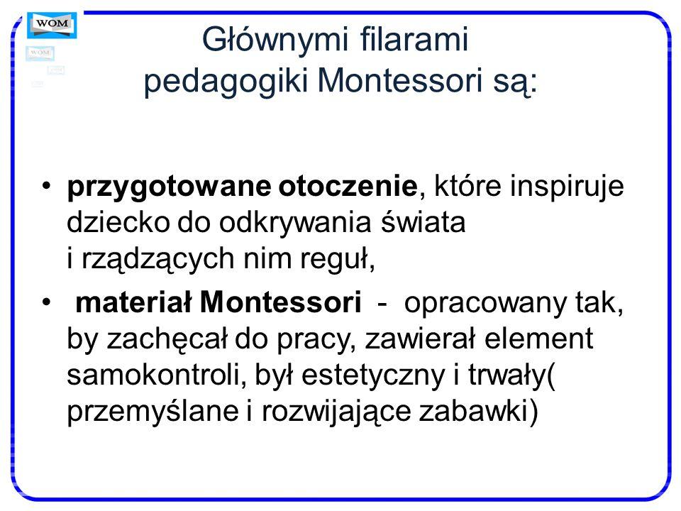 Głównymi filarami pedagogiki Montessori są: przygotowane otoczenie, które inspiruje dziecko do odkrywania świata i rządzących nim reguł, materiał Mont
