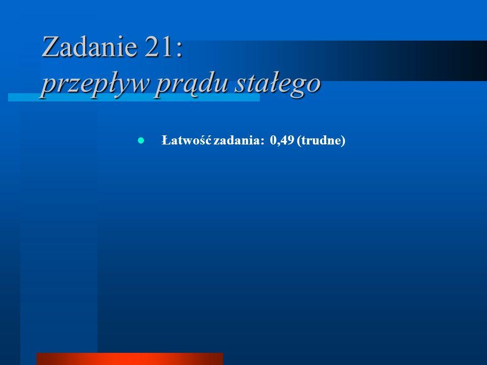 Zadanie 21: przepływ prądu stałego Łatwość zadania: 0,49 (trudne)