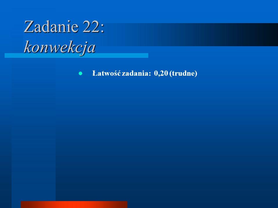 Zadanie 22: konwekcja Łatwość zadania: 0,20 (trudne)