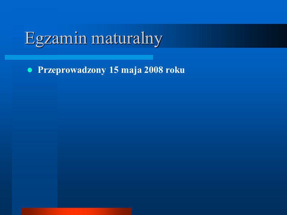 Egzamin maturalny Przeprowadzony 15 maja 2008 roku