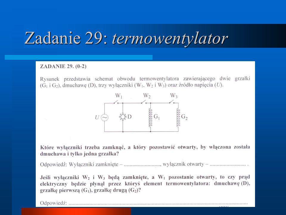 Zadanie 29: termowentylator