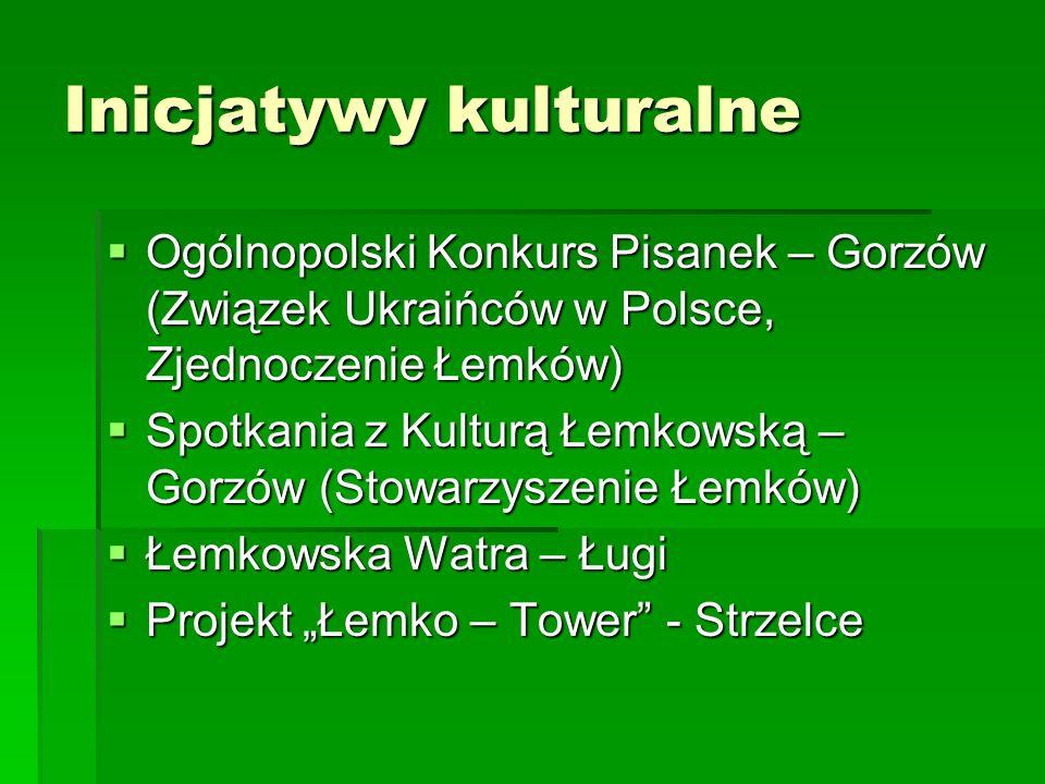 Inicjatywy kulturalne Ogólnopolski Konkurs Pisanek – Gorzów (Związek Ukraińców w Polsce, Zjednoczenie Łemków) Ogólnopolski Konkurs Pisanek – Gorzów (Z