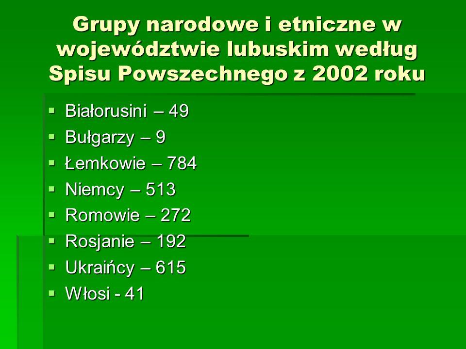 Grupy narodowe i etniczne w województwie lubuskim według Spisu Powszechnego z 2002 roku Białorusini – 49 Białorusini – 49 Bułgarzy – 9 Bułgarzy – 9 Łe