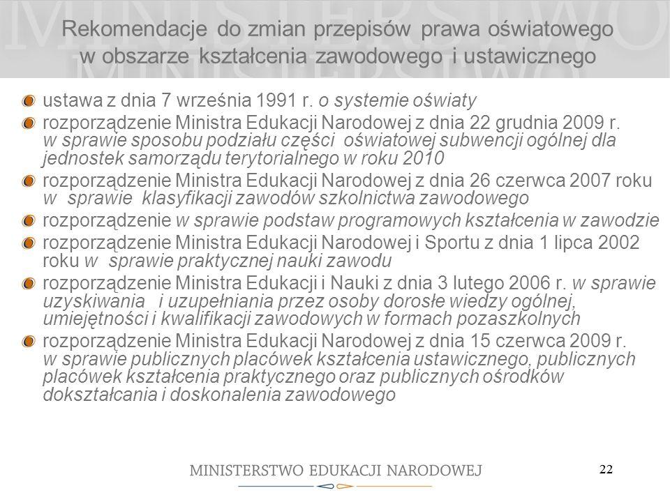 22 Rekomendacje do zmian przepisów prawa oświatowego w obszarze kształcenia zawodowego i ustawicznego ustawa z dnia 7 września 1991 r. o systemie oświ