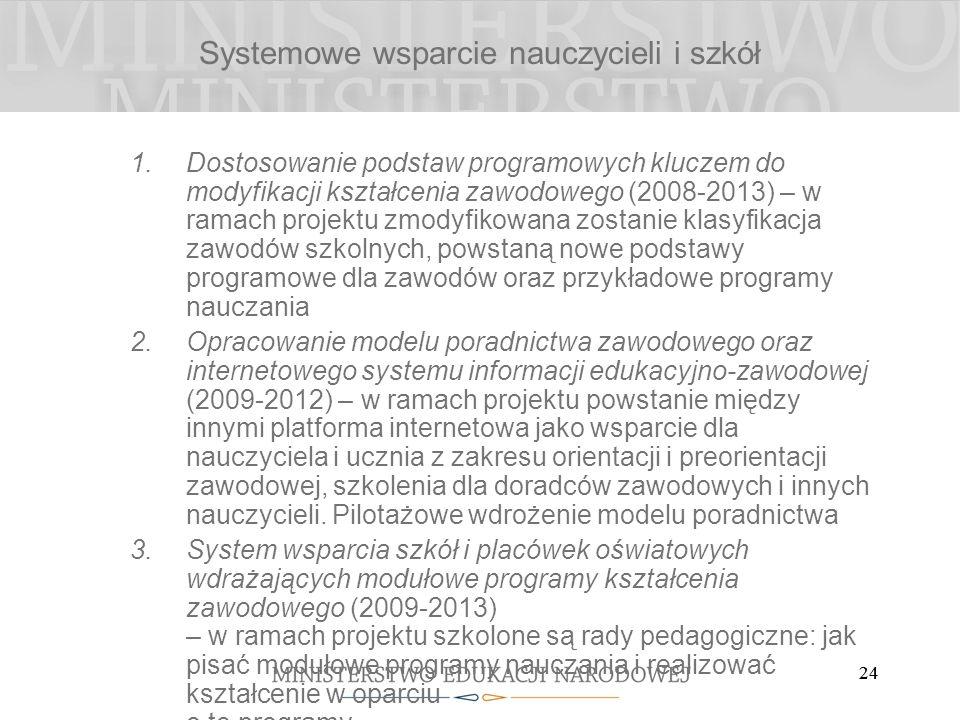 24 1.Dostosowanie podstaw programowych kluczem do modyfikacji kształcenia zawodowego (2008-2013) – w ramach projektu zmodyfikowana zostanie klasyfikac