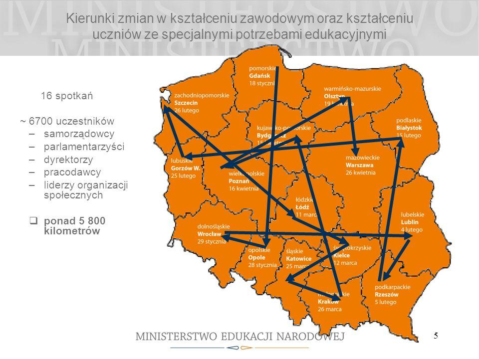 26 EDUKACJA SKUTECZNA, PRZYJAZNA I NOWOCZESNA Co dalej w polskiej edukacji?