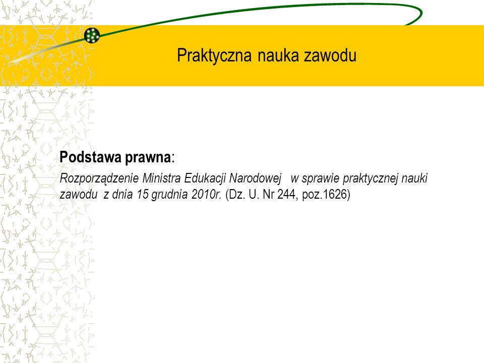 Praktyczna nauka zawodu Podstawa prawna : Rozporządzenie Ministra Edukacji Narodowej w sprawie praktycznej nauki zawodu z dnia 15 grudnia 2010r. (Dz.