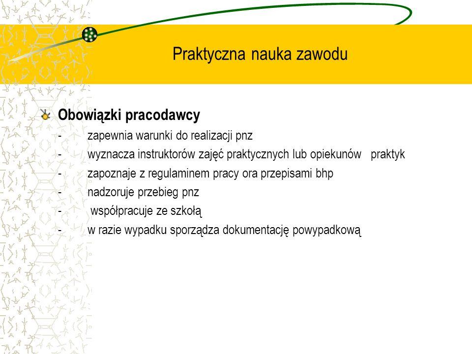 Praktyczna nauka zawodu Obowiązki pracodawcy - zapewnia warunki do realizacji pnz - wyznacza instruktorów zajęć praktycznych lub opiekunów praktyk - z