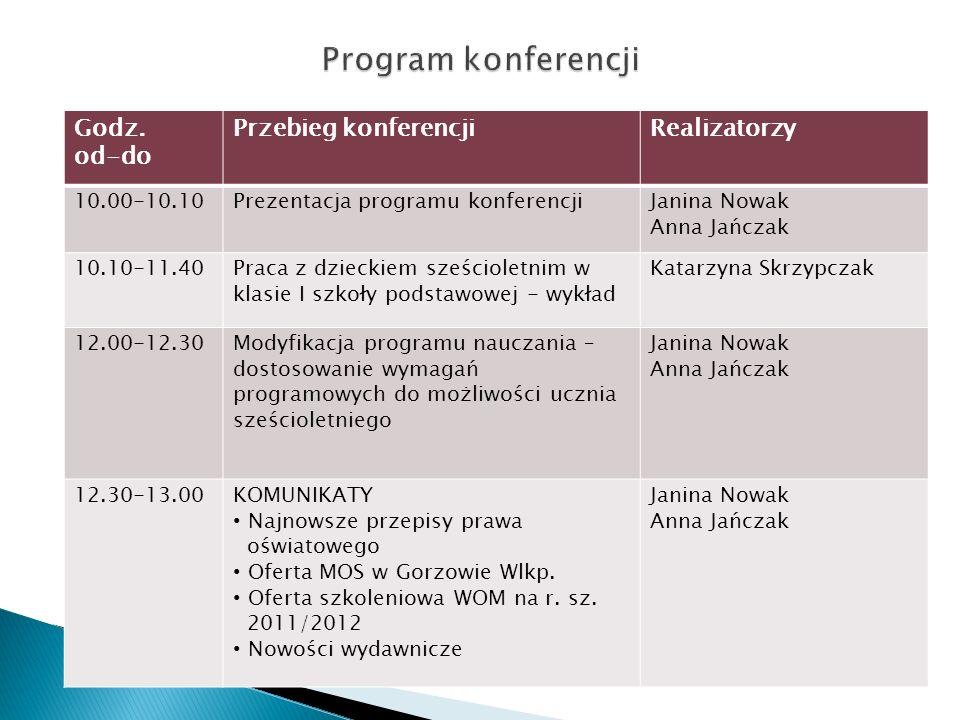 Godz. od-do Przebieg konferencjiRealizatorzy 10.00-10.10Prezentacja programu konferencjiJanina Nowak Anna Jańczak 10.10-11.40Praca z dzieckiem sześcio