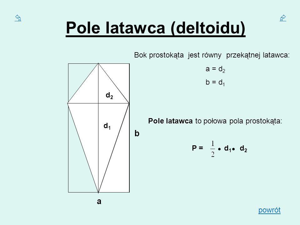 d1d1 d2d2 Pole latawca (deltoidu) Bok prostokąta jest równy przekątnej latawca: a = d 2 b = d 1 a b Pole latawca to połowa pola prostokąta: P = d 1 d