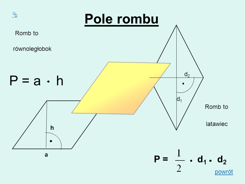 Pole rombu Romb to równoległobok Romb to latawiec P = a h a h d1d1 d2d2 P = d 1 d 2 powrót