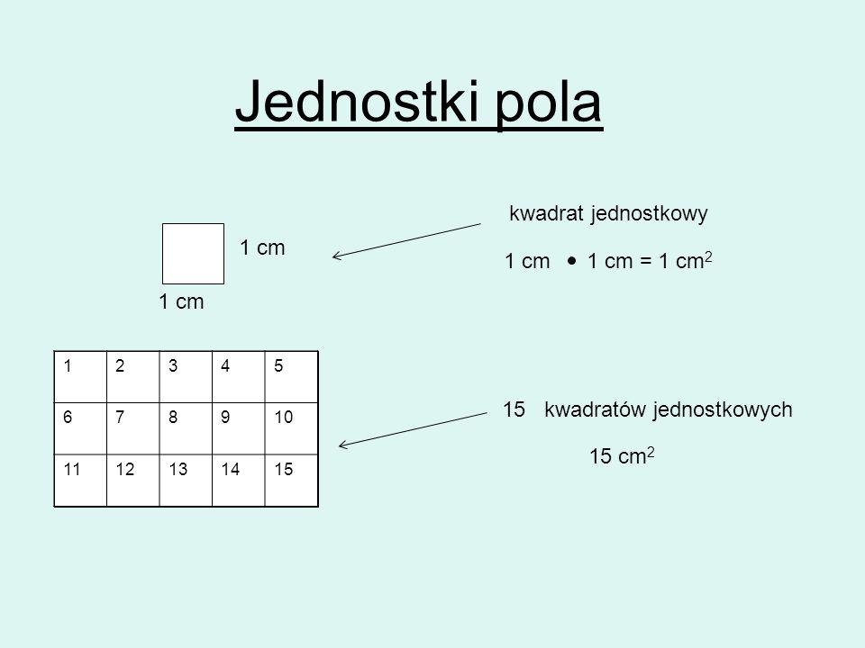 Jednostki pola 1 cm 1 cm 1 cm = 1 cm 2 kwadrat jednostkowy 12345 678910 1112131415 15 kwadratów jednostkowych 15 cm 2