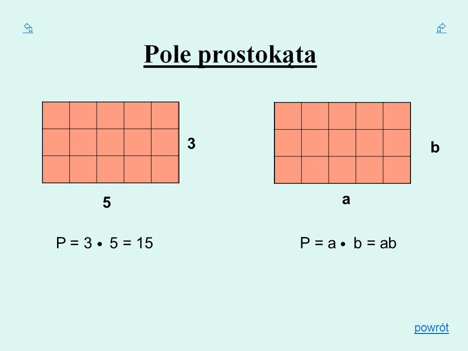 P = 3 5 = 15P = a b = ab 5 3 a b powrót