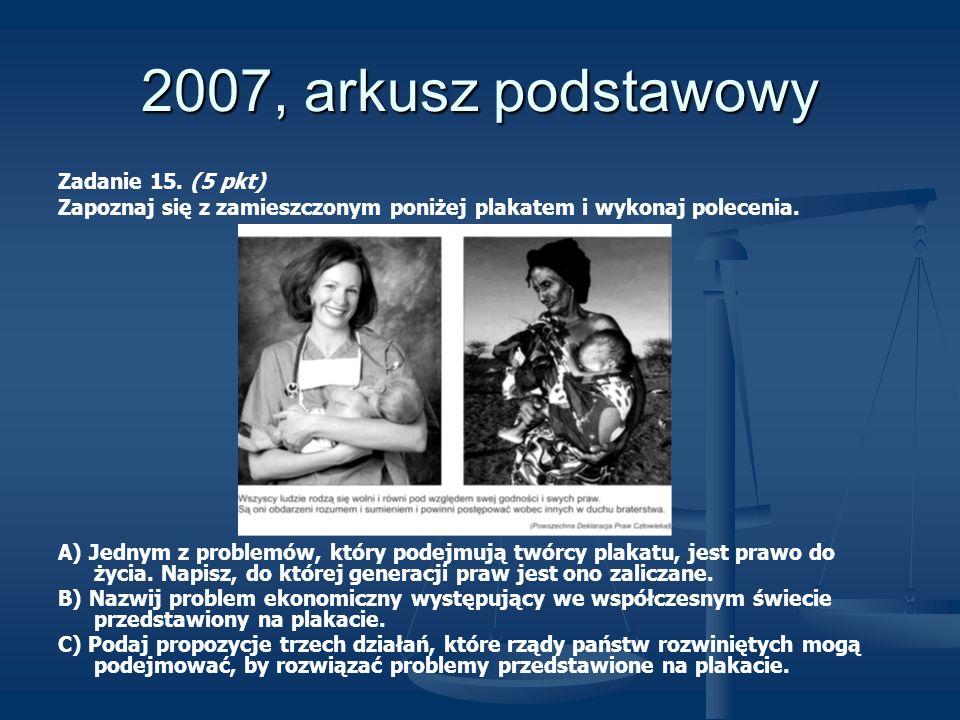 2007, arkusz podstawowy Zadanie 15. (5 pkt) Zapoznaj się z zamieszczonym poniżej plakatem i wykonaj polecenia. A) Jednym z problemów, który podejmują