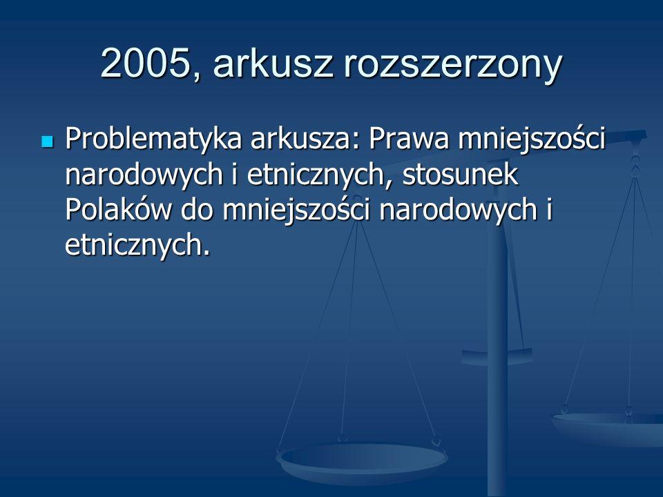 2005, arkusz rozszerzony Problematyka arkusza: Prawa mniejszości narodowych i etnicznych, stosunek Polaków do mniejszości narodowych i etnicznych. Pro