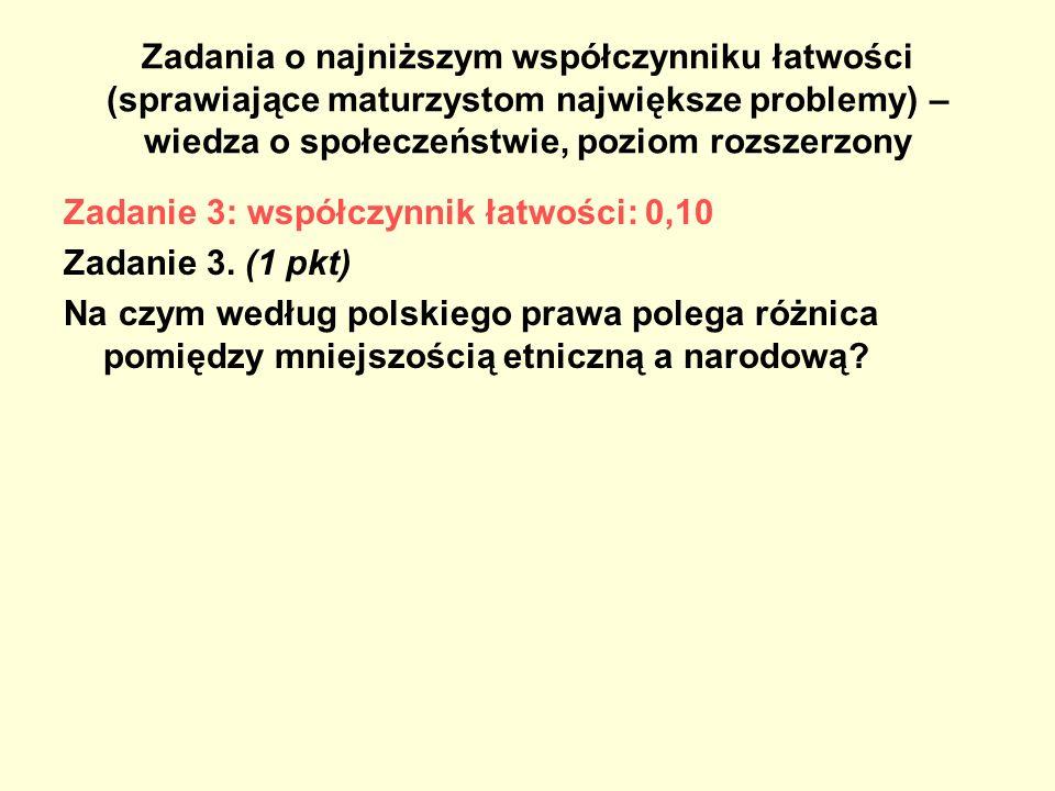 Zadania o najniższym współczynniku łatwości (sprawiające maturzystom największe problemy) – wiedza o społeczeństwie, poziom rozszerzony Zadanie 3: wsp